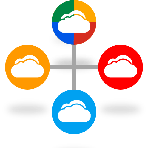 Hybrid and Multi Cloud